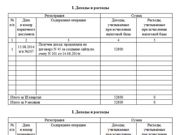 как правильно заполнить книгу доходов и расходов при усн 2015 образец - фото 9